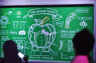 time machinenya berbentuk apel hehehe